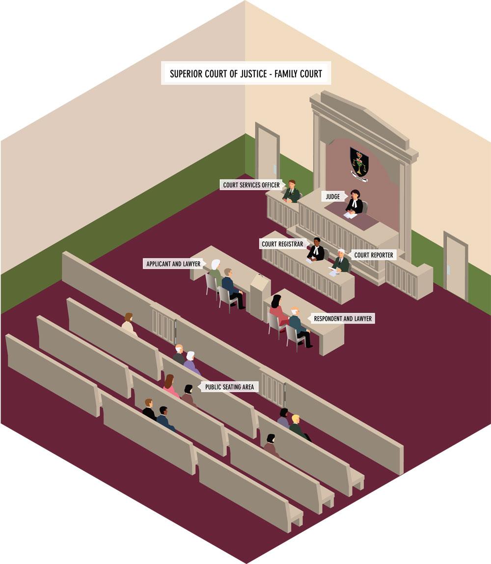 courtroom setup criminal courtroom in your images frompo. Black Bedroom Furniture Sets. Home Design Ideas